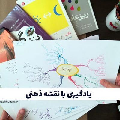 یادگیری با نقشه ذهنی